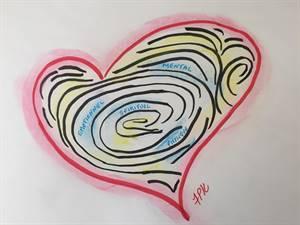 Nos relations et notre sentiment d'appartenance : facteurs pour une santé mentale positive