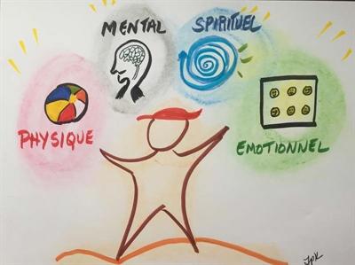La santé mentale et les préjugés